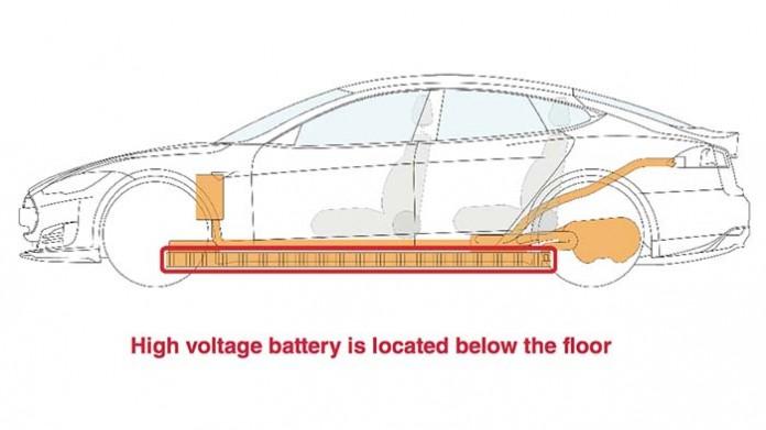 samsung baterias planas