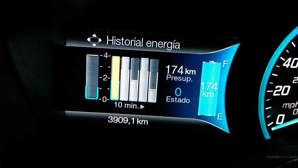 Panel de instrumentos LCD  ford focus electrico