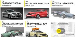 Futuros modelos de NEVS2017