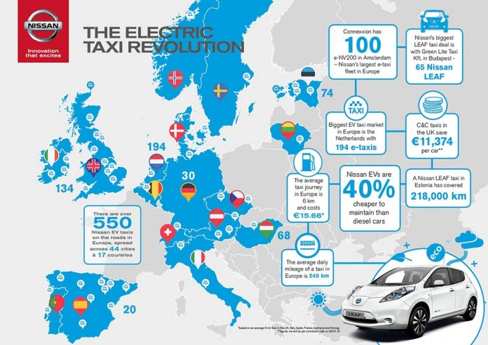 mapa europeo de taxis electricos nissan