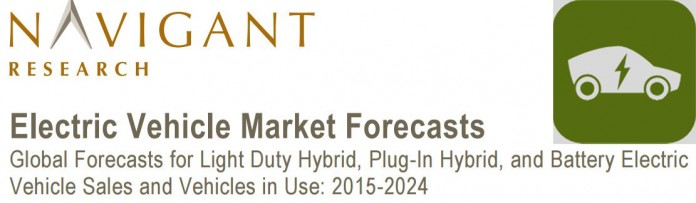 Navigant Research Electric Vehicle Market Forecasts