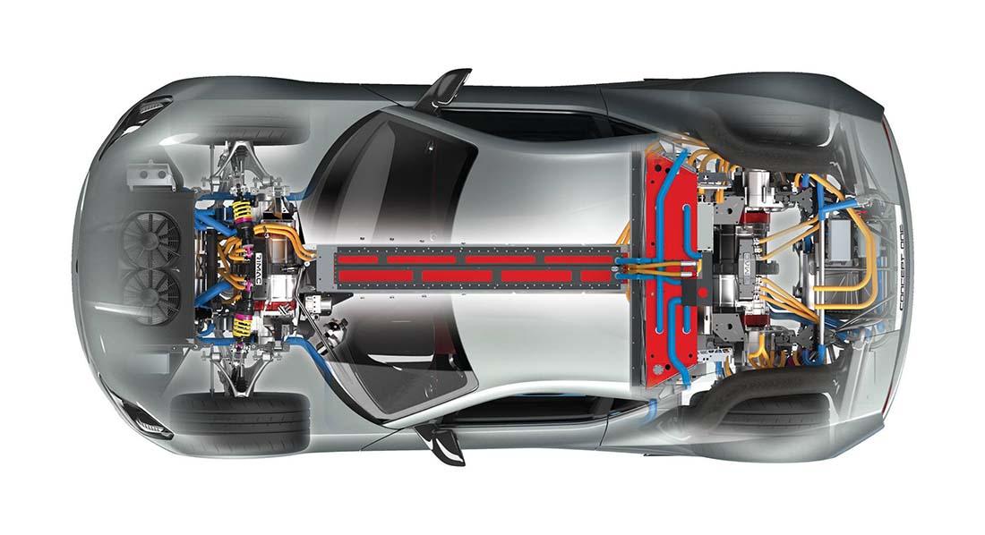 Configuración eléctrica del Rimac Concept One