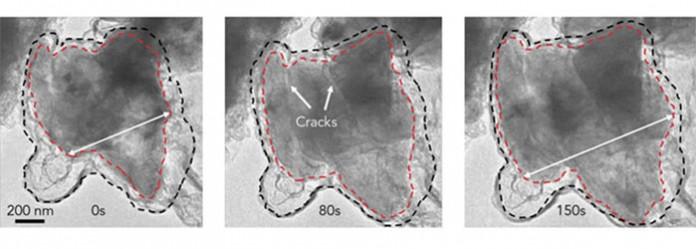 Baterias de silicio-grafeno