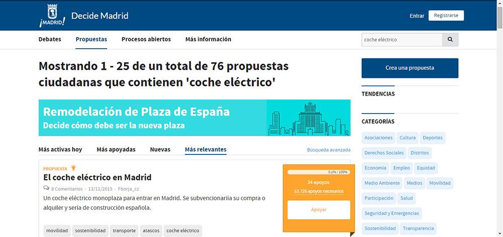 Madrid Decide. Propuestas de coche eléctrico en Madrid