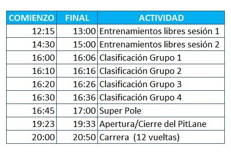 Tabla de horarios e-Prix de Buenos Aires 2016