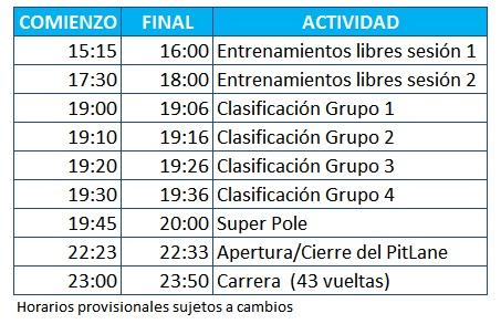 Horarios e-prix de Méjico (en España)
