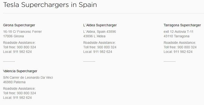 Listado de supercargadores de Tesla en España