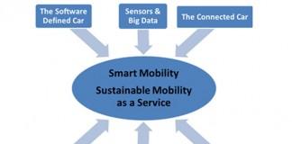 Los 6 paradigmas de las transformación del automóvil-ABI Research