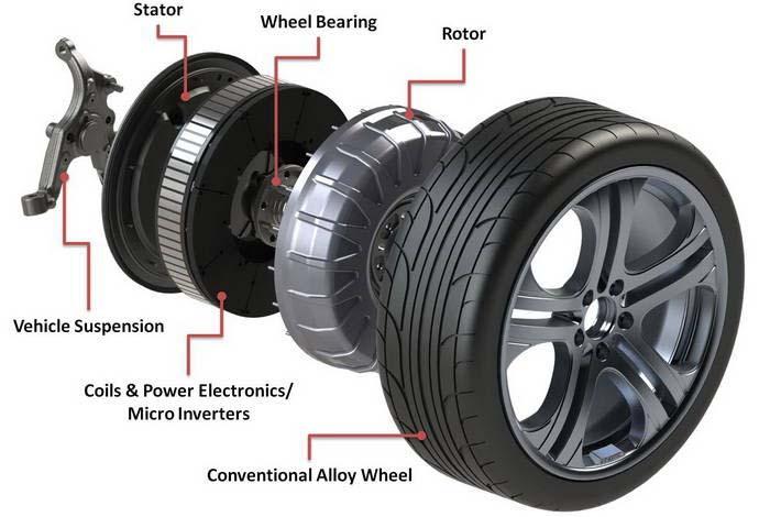 Motor eléctrico en rueda