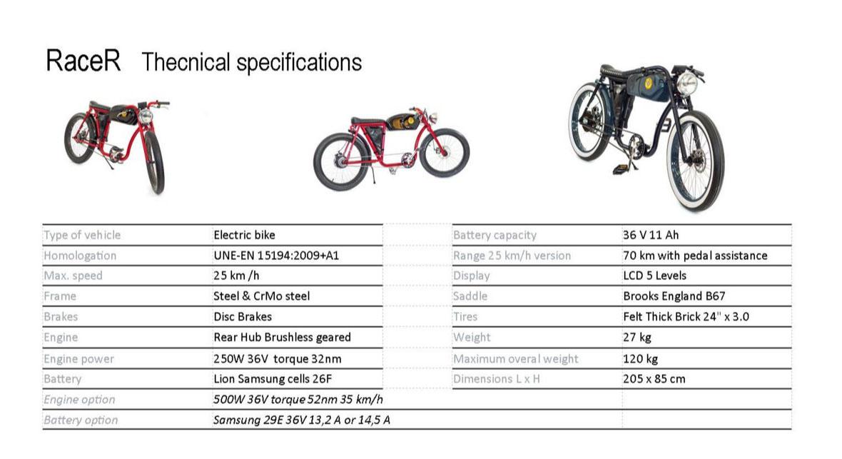 Características técnicas de la RaceR