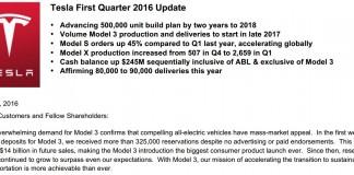 Carta a los accionistas de Tesla Motors