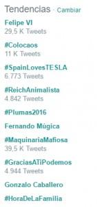 Listado de trending topics en España