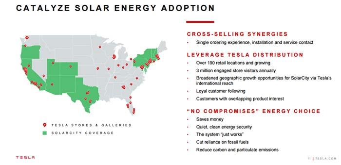 Sinergias entre Tesla y SolarCity