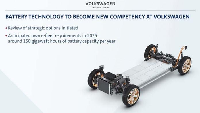 Planes del Grupo Volkswagen en el mercado de las baterías