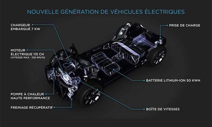 El coche eléctrico de DS se lanzará en 2019. Esquema mecánico
