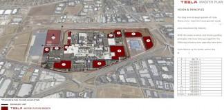 Fases Esquema de proyecto para la fábrica de Tesla