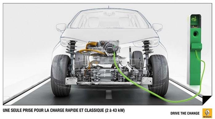 Cargador Camaleon del Renault Zoe