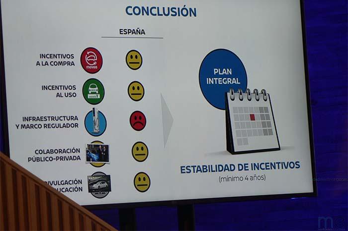 Conclusione finales II Foro de la Movilidad Sostenible de Nissan