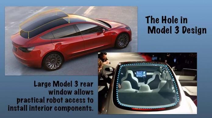 El techo solar del Model 3 permite automatizar por completo su producción