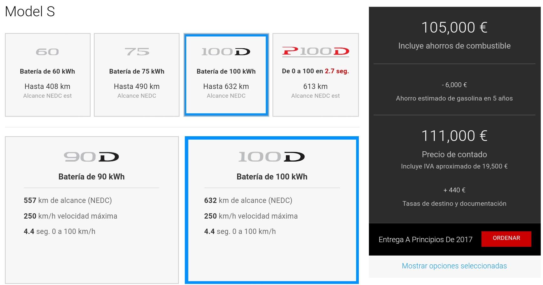 Precio del Model S 100D en España - enero de 2017