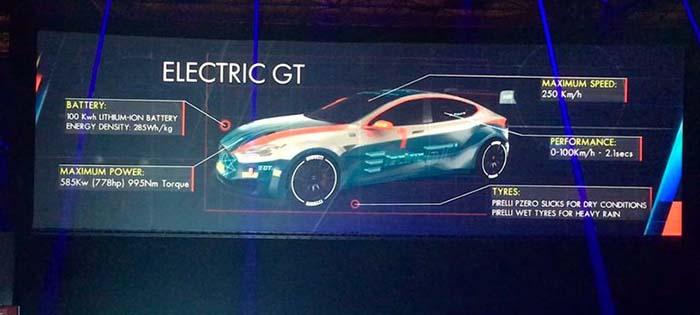 Características del nuevo Tesla Model S P100D de Electric GT