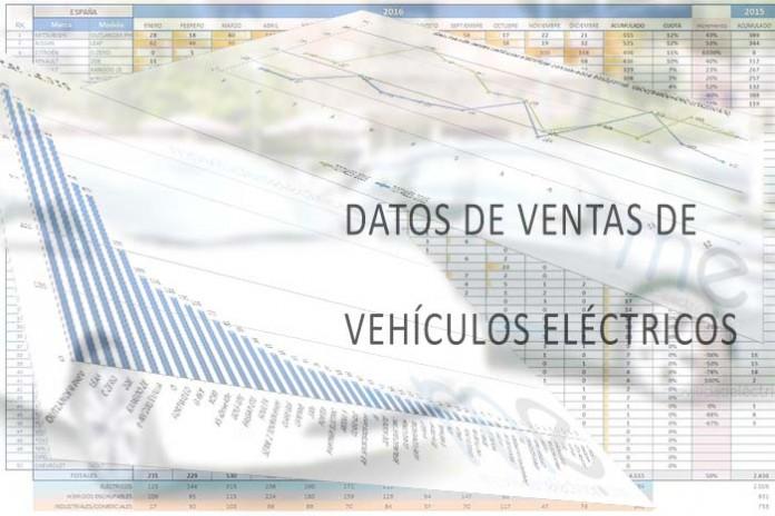 Datos de ventas de vehículos eléctricos
