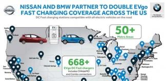 Nissan y BMW amplían su red de recarga rápida en EE.UU.