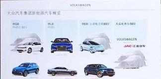 Volkswagen acelera sus planes en China