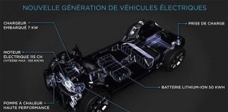 PSA electrificara el 80 por ciento de sus modelos