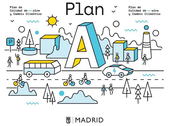Plan de Calidad del Aire del Ayuntamiento de Madrid