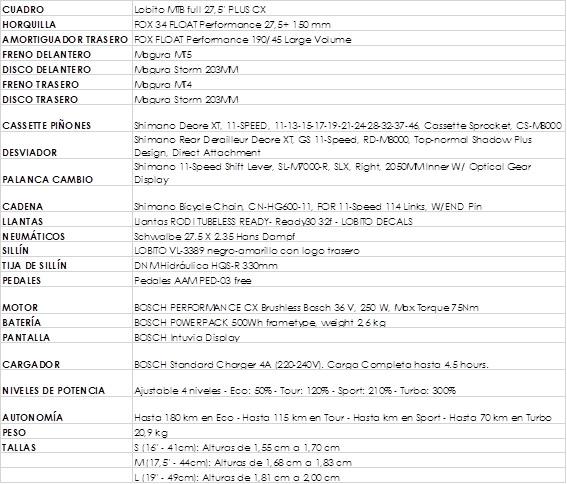 Especificaciones técnicas de la Bultaco LOBITO Lmtd Edition