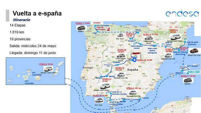 Itinerario de las I Vuelta a España en coche eléctrico de Endesa