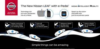 El nuevo Nissan Leaf incorporará el e-Pedal