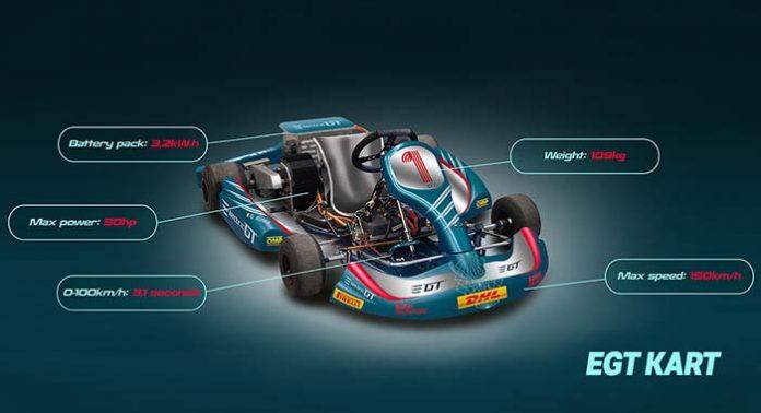 Electric GT Karting Championship
