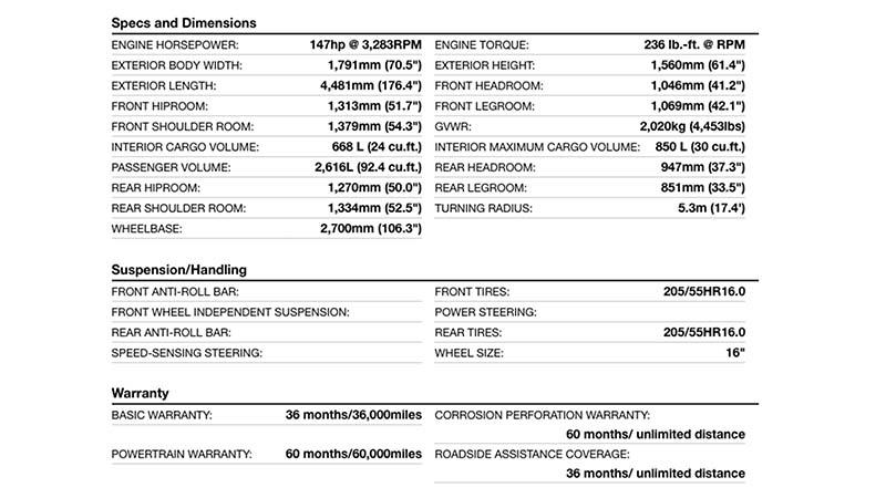 Dimensiones del nuevo Nissan Leaf -CAPTURAS Autoblog-FUENTE Autobytel