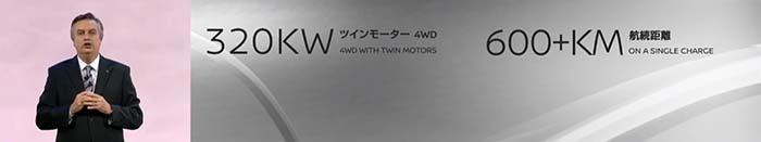 Características del Nissan IMx