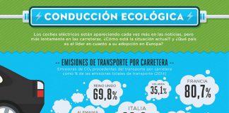 Emisiones del trasnporte por carretera- Infografía Seguros Halo