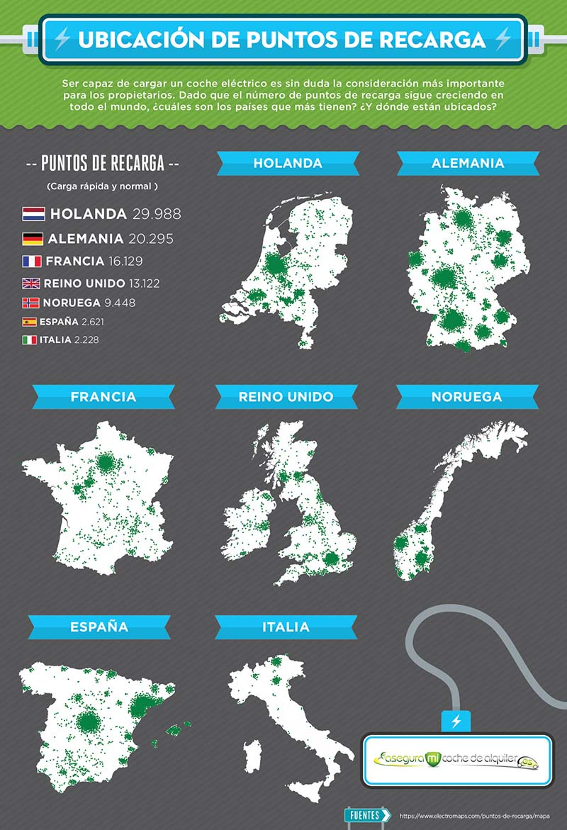 Ubicación de los puntos de recarga en varios países europeos - Infografía Seguros Halo