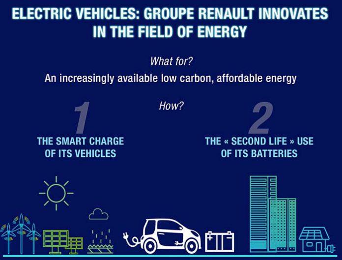 Vehículos eléctricos y demanda de energía