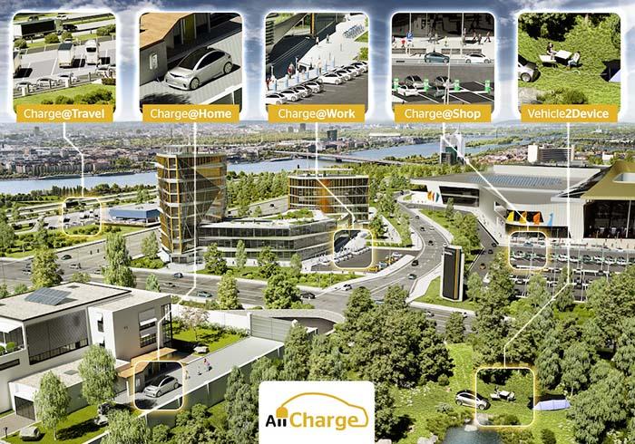 Sistema AllCharge de Continental
