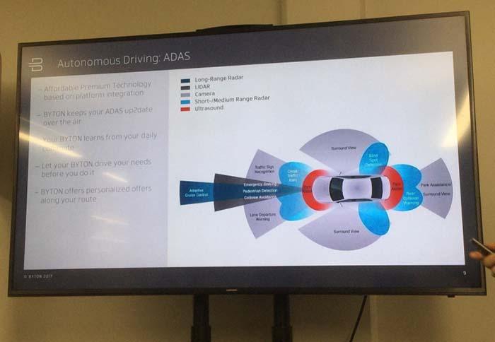Sistema de conducción autónoma de Byton
