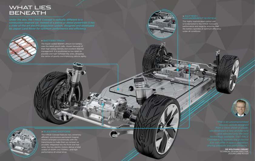 Características técnicas del I-Pace, que probablemente herede el Jaguar XJ