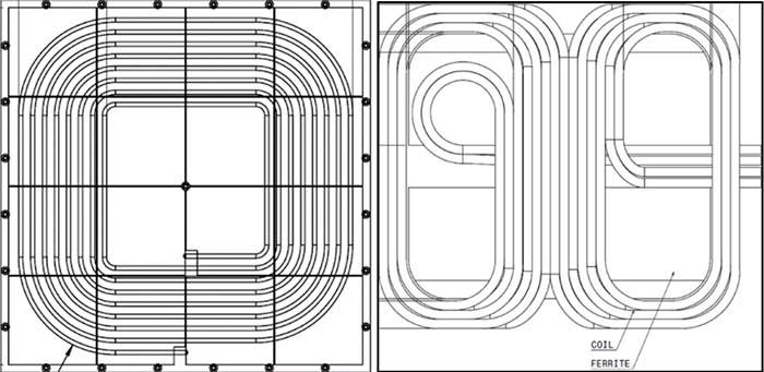 Dos ejemplos de conjuntos de vehículos (VA)- topología circular (izquierda) - (derecha) doble D. SAE 2017-01-2448