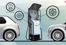 Honda instala un sistema de carga bidireccional en su centro europeo de I+D