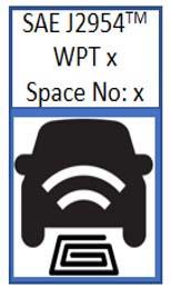 Se ha desarrollado una señalización estandarizada para ayudar a los clientes a identificar rápidamente un espacio de estacionamiento SAE J2954