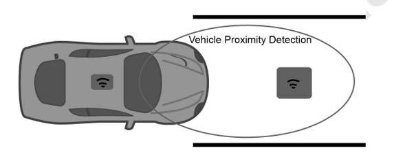 Uno de los beneficios de la carga inalámbrica es la flexibilidad proporcionada en la alineación entre la infraestructura de carga y un vehículo.