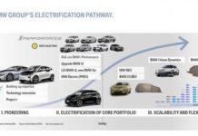 BMW promete 25 nuevos modelos electrificados para 2025