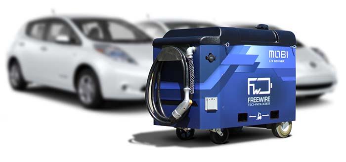 Variante del cargador Mobi con ruedas