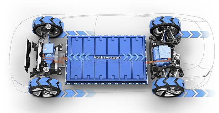 Componentes mecánicos del Volkswagen I.D. VIZZION
