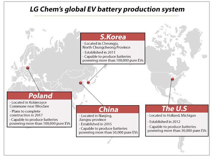 Localización de las plantas de fabricación de baterías de LG Chem